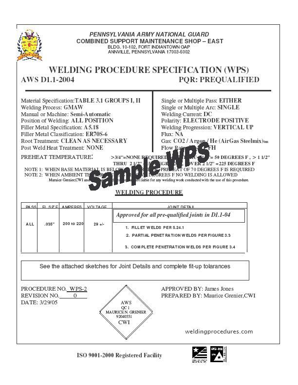 Sample WPS